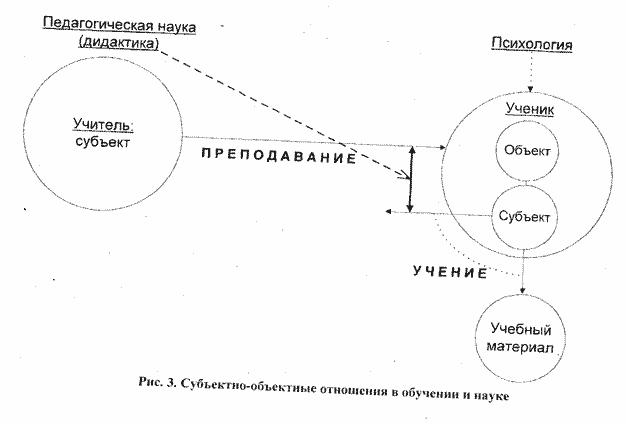 педагогической науки.