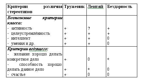 Пряжников Н.С. Профориентация в школе: игры, упражнения, опросники (8-11 классы) .