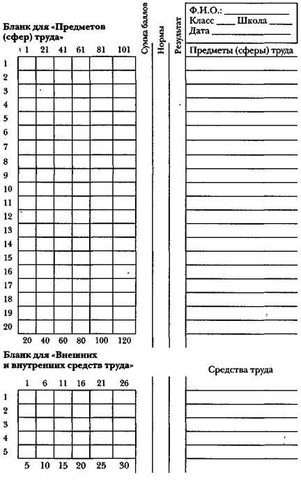 Ответный Бланк К Тесту Опроснику Шмишека Леонгарда - фото 5