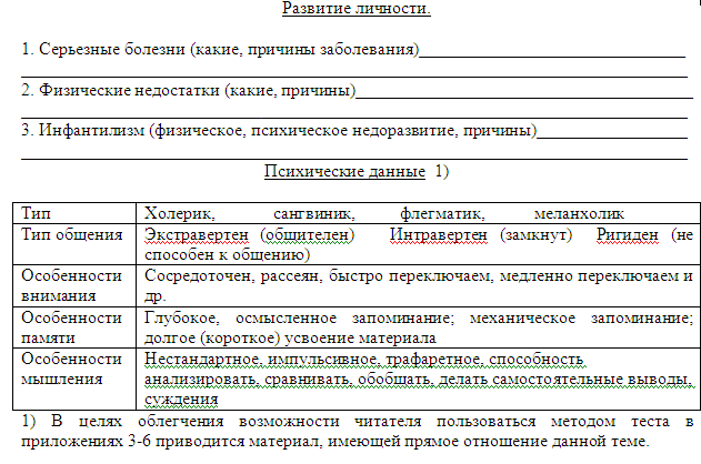 Схема психолого-педагогической характеристики личности пример