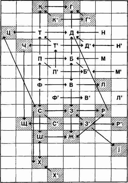 Логопедия волкова л. С шаховская учебник для вузов mustfu.