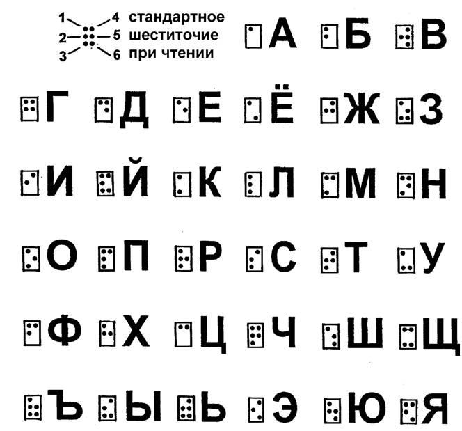 Логос для обучения по брайлю