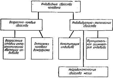 1. А.Г.Асмолов. Психология Личности: Учебник. М.: Мгу, 1990
