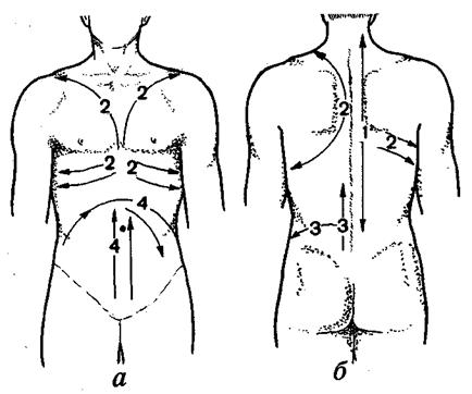 Схема проведения баночного