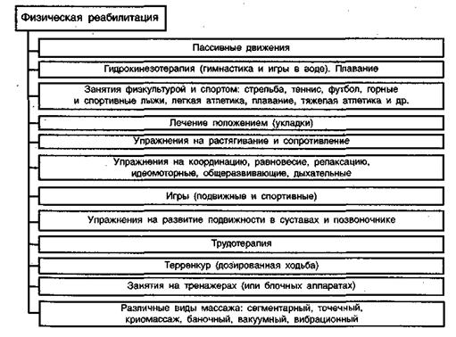 Схема XVI.