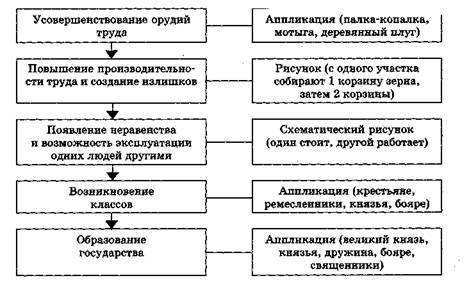 схему постепенно,