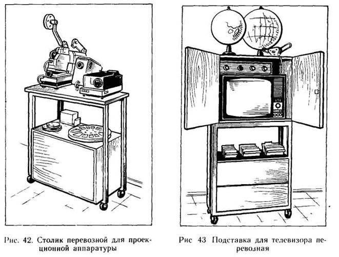 """Кинопроектор  """"Радуга """", имеющий встроенный громкоговоритель, устанавливать...  Шкаф-подставка имеет сварной каркас из..."""